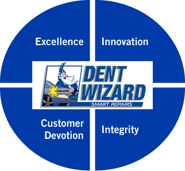Jobs At Dent Wizard International Legendaryjobs
